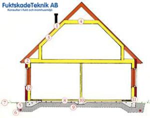 1-5plans_platta-mark_tegelfasad-300x236